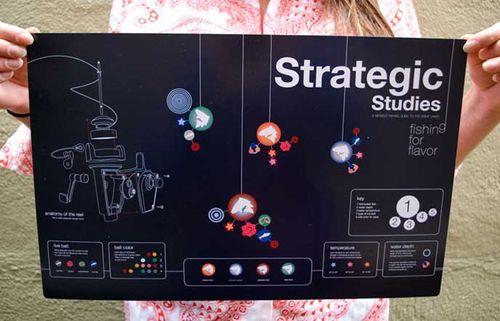 Strategic_TSA