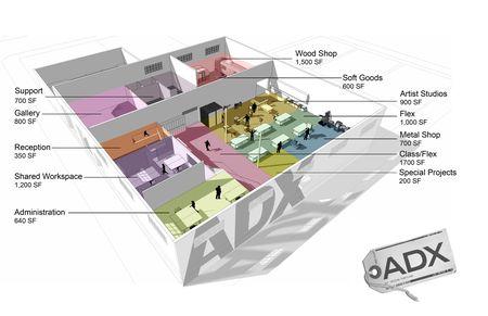 ADX_diagram_2011_0115